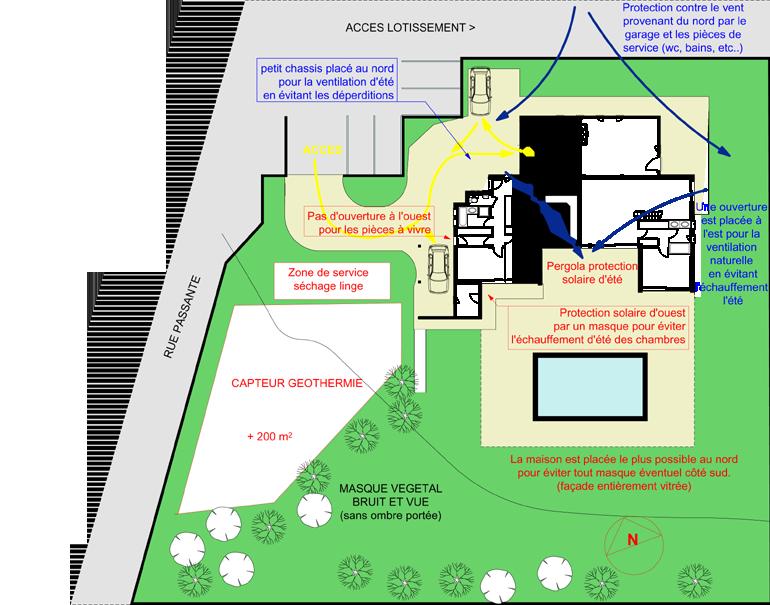 Maison implantation bioclimatique plans pinterest for Plan maison ecologique