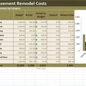 Home Renovation Costs Calculator Excel Template Remodel Cost vs Bud Tracker Reno Journal