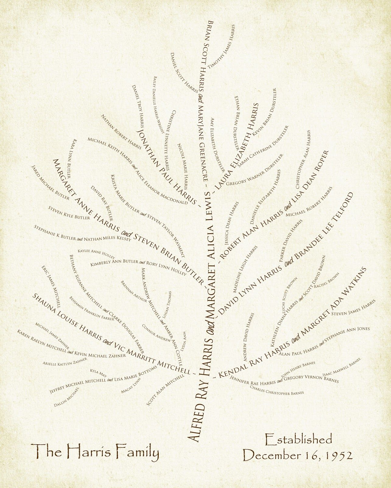 Branch Family Tree Template Create And Own Your Own Genealogy Data