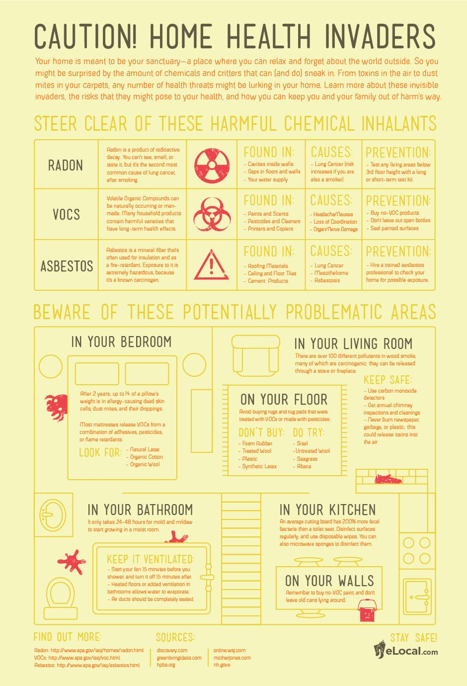 Caution home health invaders infographic display containing radon home health invaders infographic display containing radon vocs asbestos urtaz Choice Image