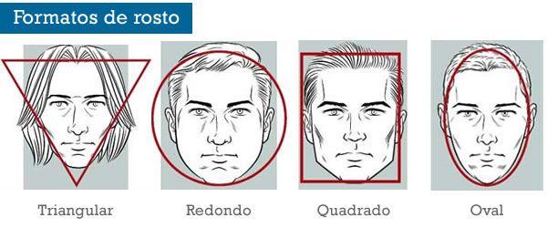 Formatos De Rosto Masculino Pesquisa Google Com Imagens