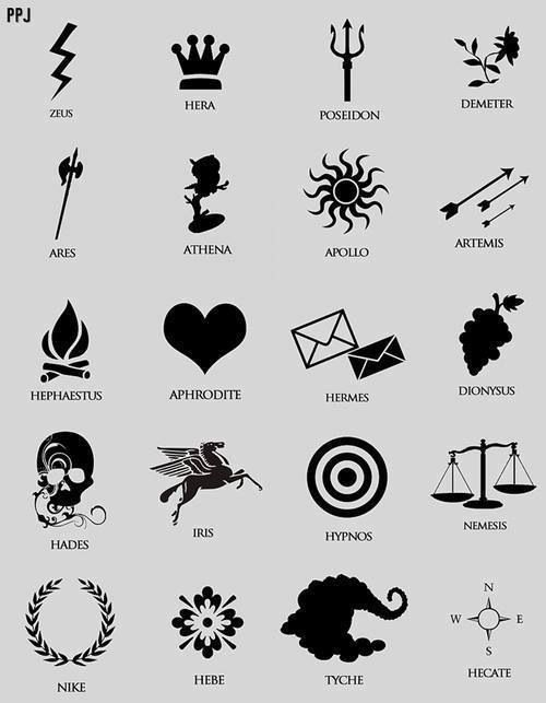 #DreamYourGreece: cute icons for naming the Greek gods