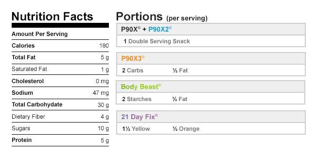 Cinnamon Raisin Granola Recipe Pinterest Granola, Beachbody - 21 day fix spreadsheet
