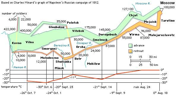 account of the russian campaign of napoleon bonaparte The russian campaign of napoleon bonaparte in 1812  and the route of napoleon in his russian campaign  account on the defeat of napoleon bonaparte in 1812 by .