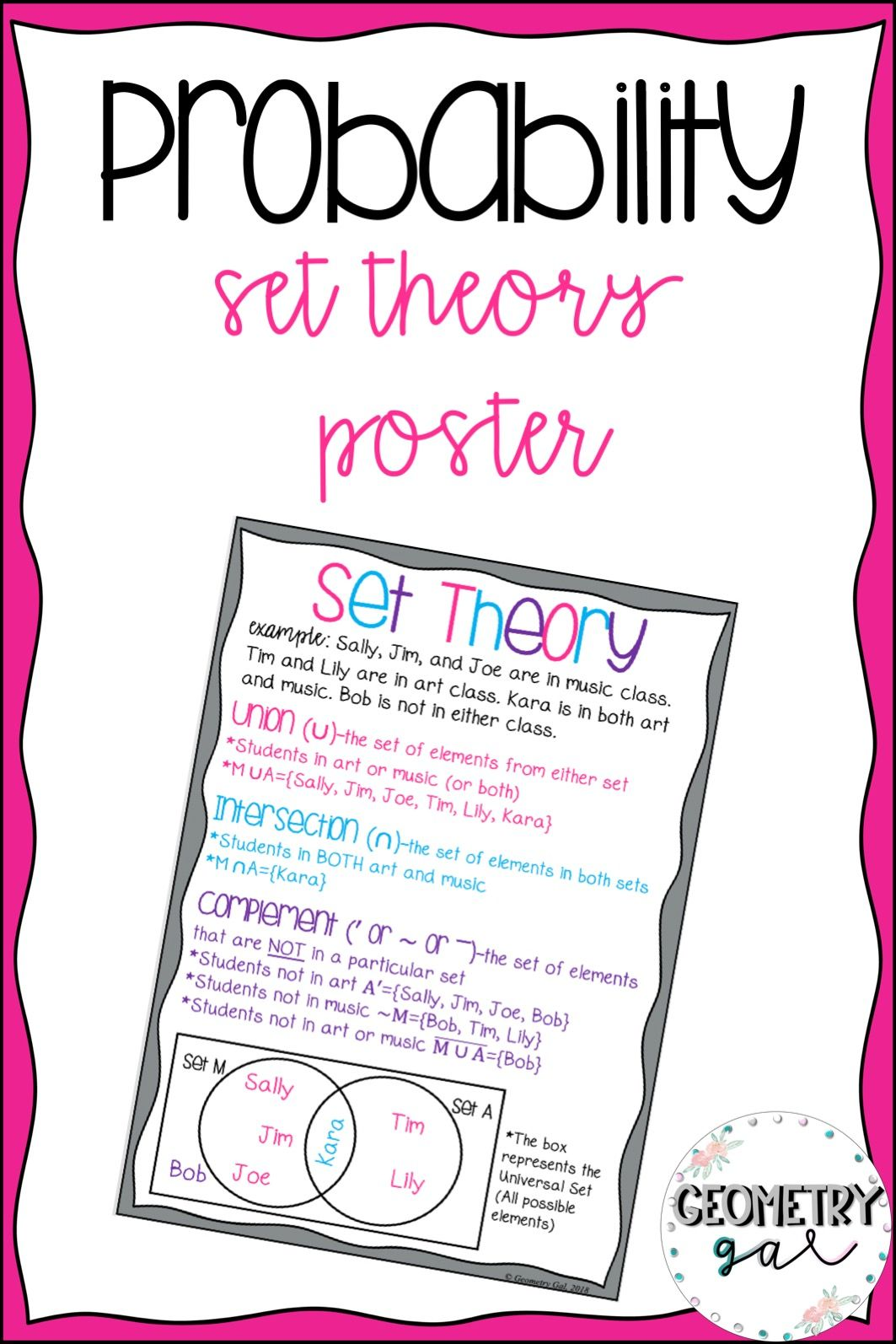 Probability Set Theory Poster Math Posters High School High School Math Activities High School Math
