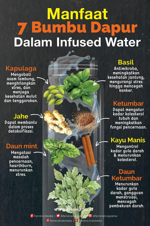 Tak Hanya Buah 7 Bumbu Dapur Ini Juga Bisa Ditambahkan Dalam Infused Water Makanan Sehat Nutrisi Resep Diet Sehat