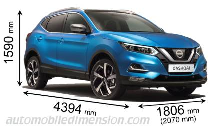 Compact SUV comparison with dimensions and boot capacity
