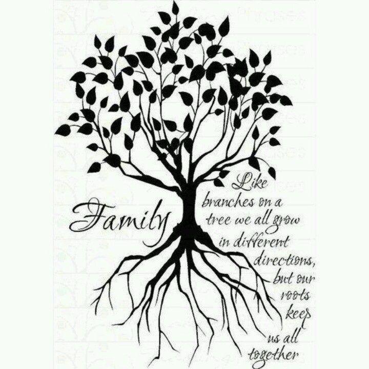 Clip Art Family Reunion Tree Recherche Google Family Tree Tattoo Tree Tattoo Designs Family Tree Wall