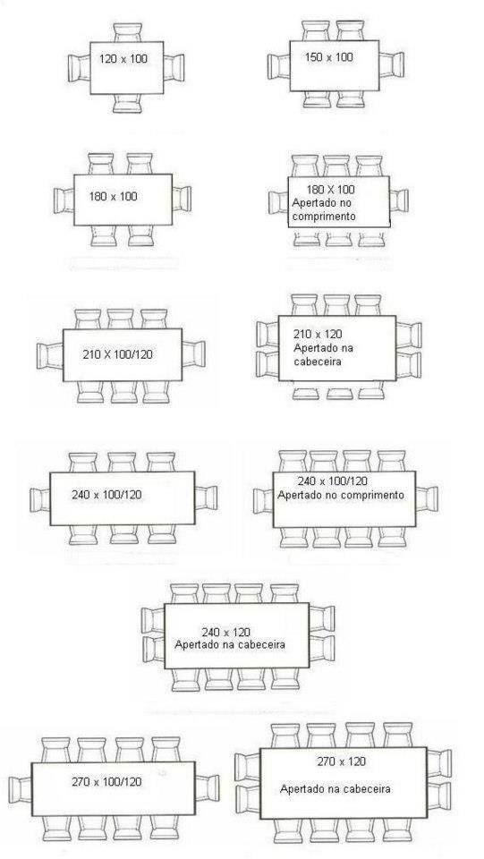 Dimensões de Mesas (2)   Muebles   Pinterest   Mesas, Comedores y ...
