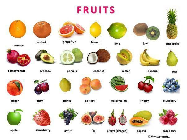 17 Best ideas about Fruits Name With Picture on Pinterest ...