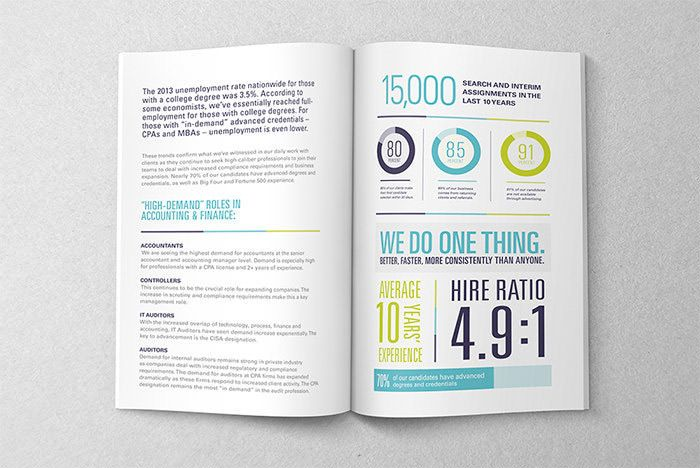 20 Annual Report Designs that Crush the Stereotype Report design