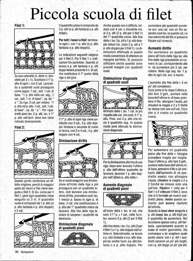 Tutti I Punti Filet Spiegati Guide Uncinetto Magiedifiloit