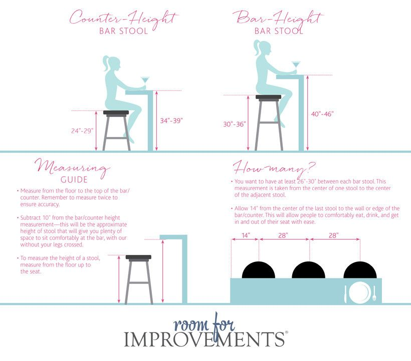 How To Choose The Right Bar Stool Height Improvements Blog Bar Height Stools Bar Stool Height Guide Stool Height