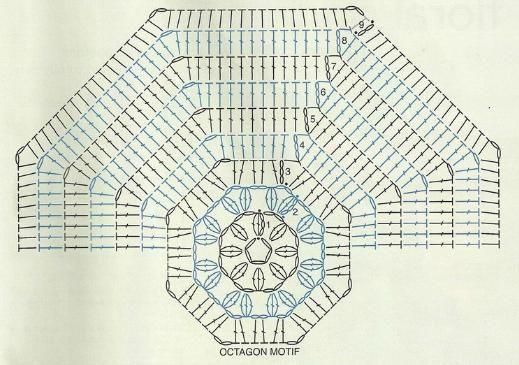 Large octagon crochet chart   Scheme & motif   Crochet chart