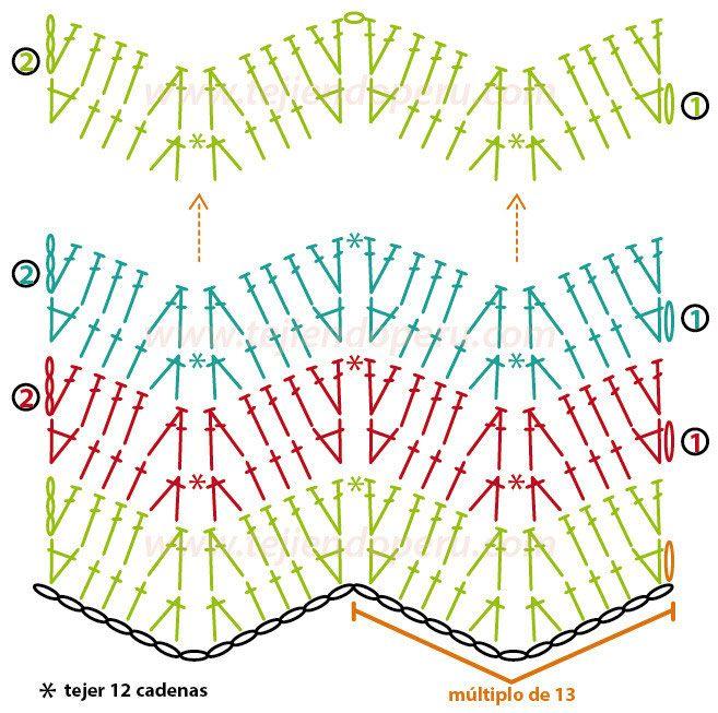 Tutorial: manta o cobija en zigzag con trenzas en dos direcciones ...