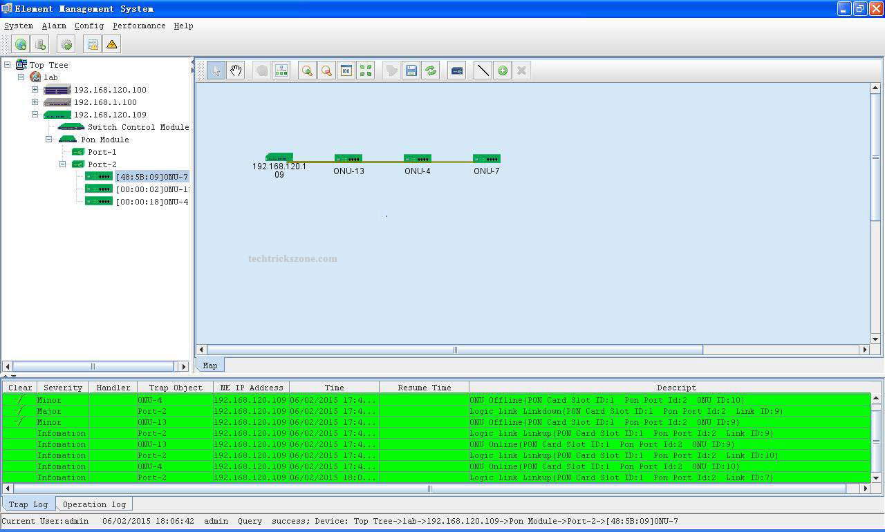 SyRoTech GEPON OLT Configuration and EMS software