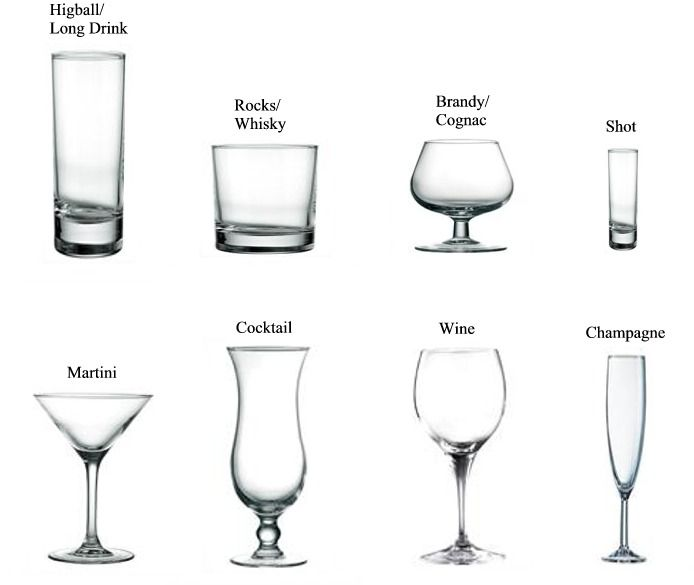 Types of cocktail glass with pictures