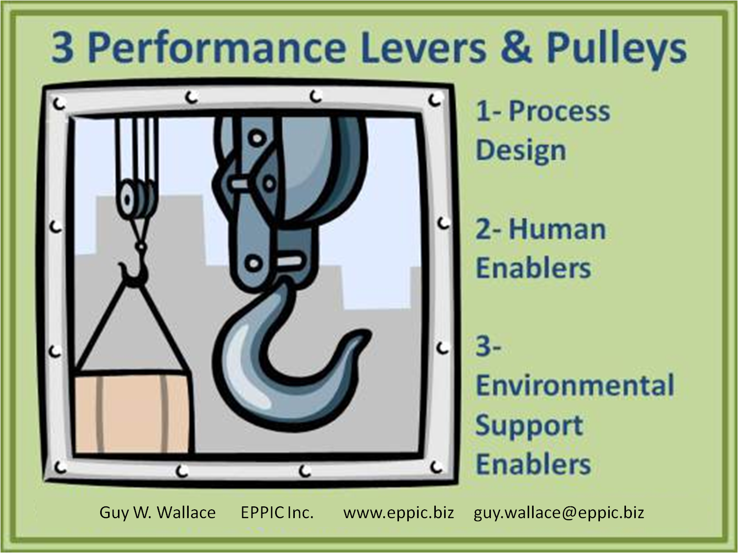 The 3 Enterprise Process Performance Levers of EPPI