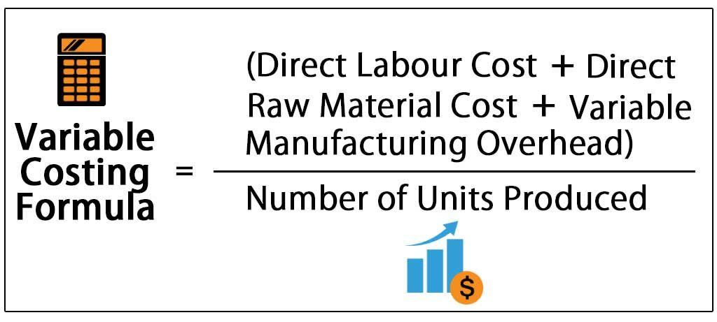 How To Calculate Variable Cost Variables Cost Calculator