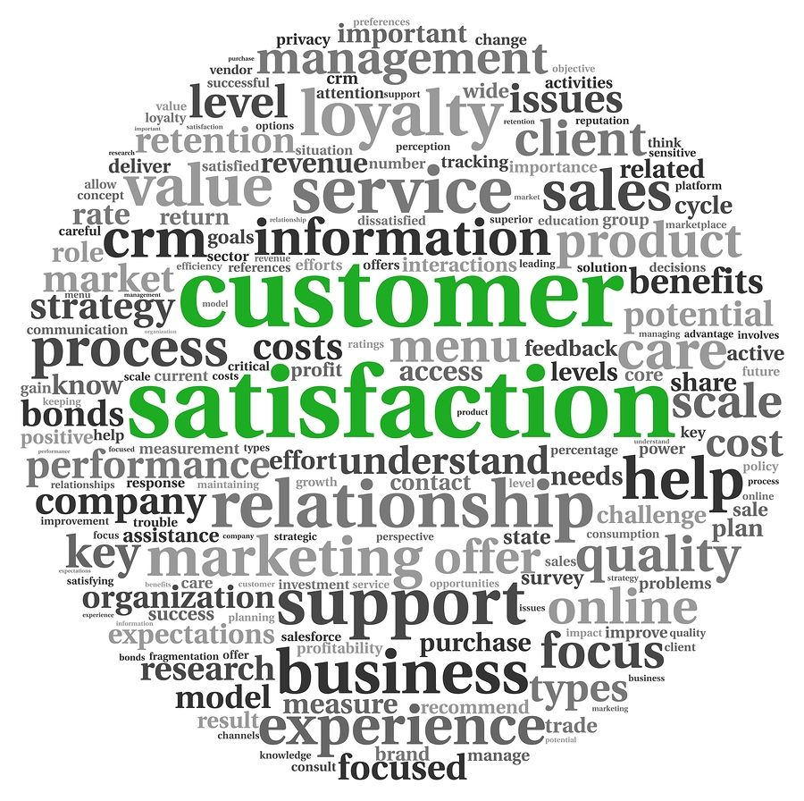 Customer Satisfaction Quotes For Every Complaint You Receive From A Customer 26 More Were