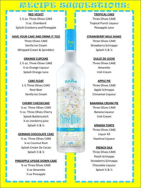 Wondrous Cake Vodka Recipes With Images Cake Vodka Drinks Cake Vodka Funny Birthday Cards Online Alyptdamsfinfo