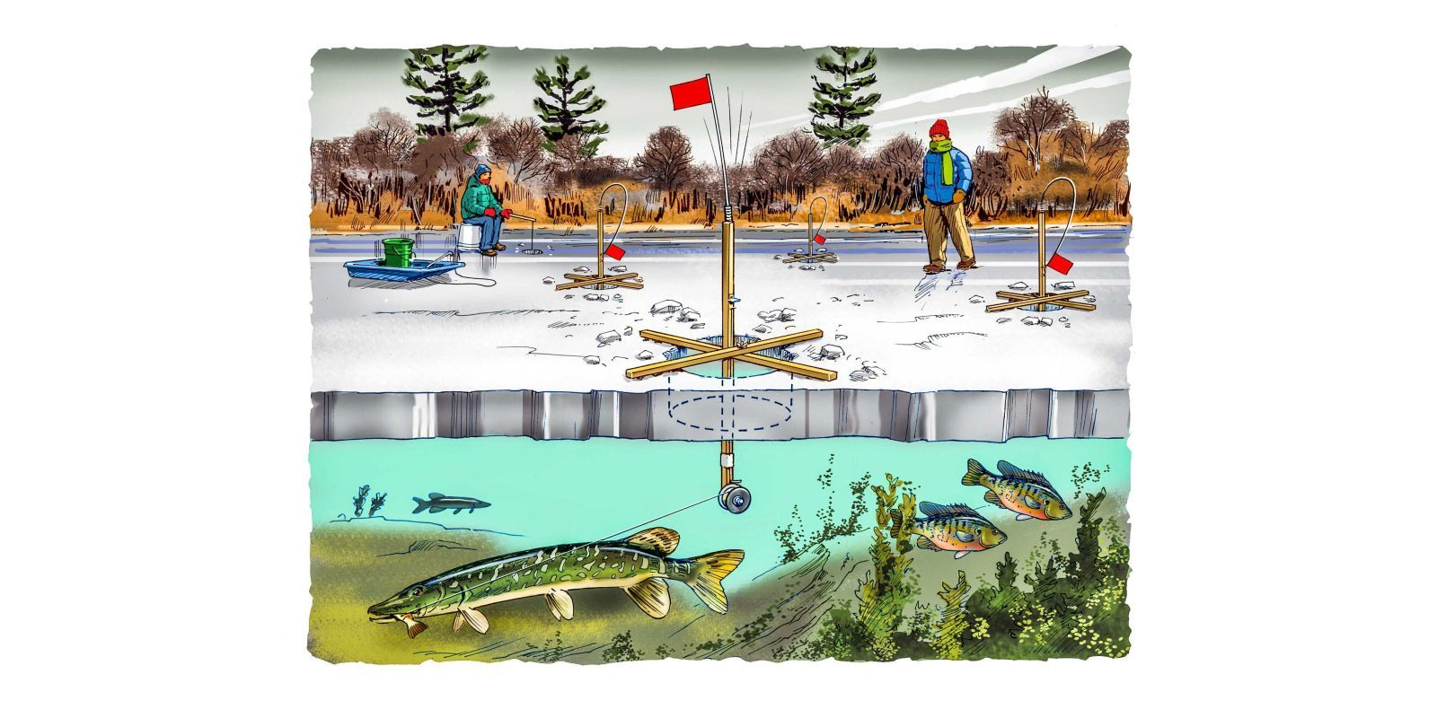 9cbc640338ae2 ... How to Get Started in Ice Fishing. Just because it got cold doesn t  mean the fish have left.