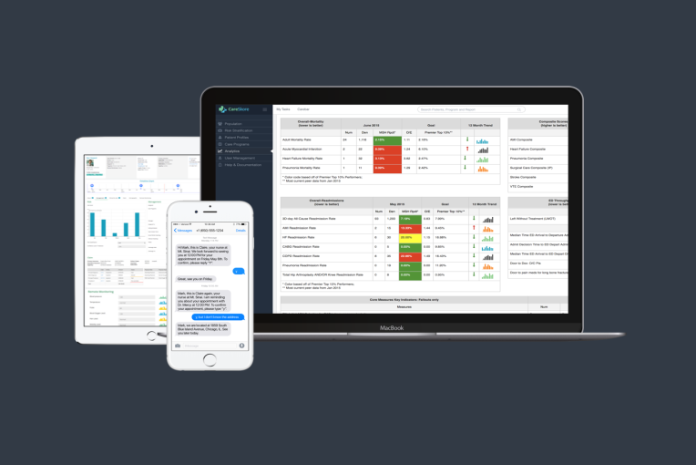 CareSkore gets $4.3M to bring machine learning to preventivecare