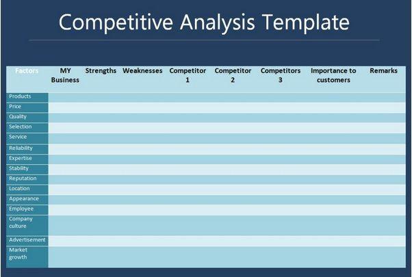 CIM Marketing Expert Digital Marketing Pinterest Competitor - sample competitive analysis 2