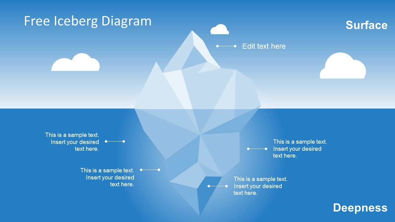 Free Iceberg Powerpoint Diagram Slidemodel Powerpoint Templates Presentation