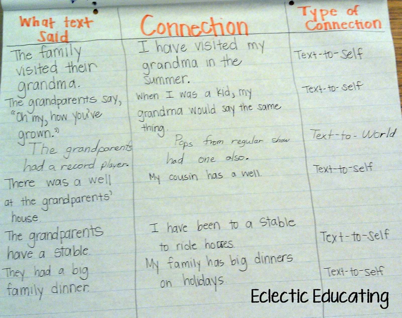 top 25 ideas about school connections anchor top 25 ideas about school connections anchor charts texts and guided reading