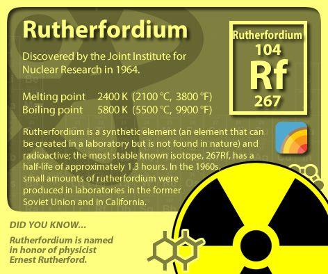 periodictableofelements #periodictable #rutherfordium Periodic - new periodic table abbreviation lead