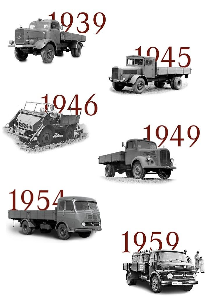 Mercedes Benz Truck History From 1936 To 1959.