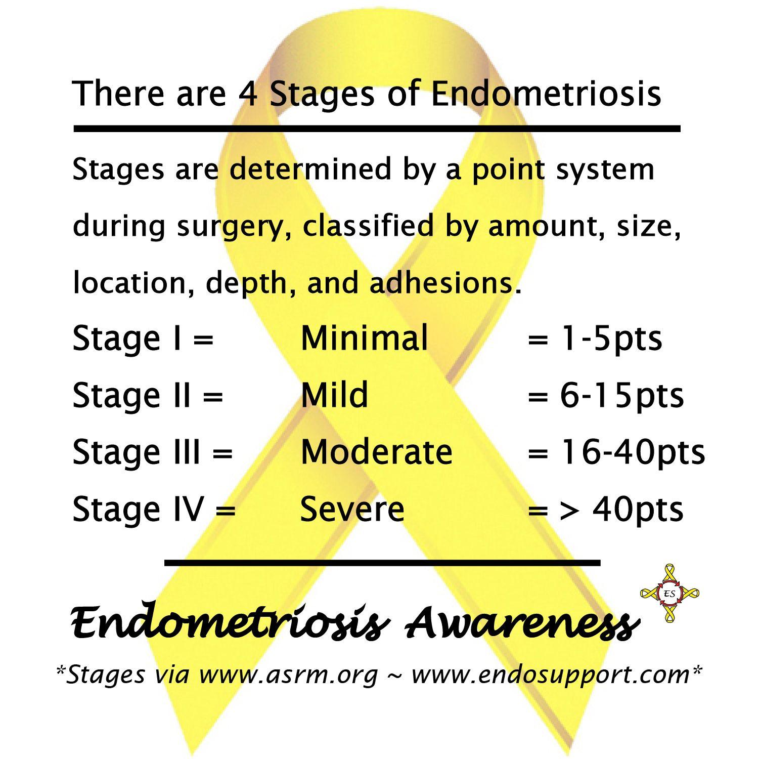 how to make endometriosis pain go away