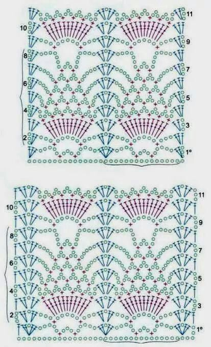 Chart for rectangular shawl scarf ~ adjust width according to pattern bf60f17135