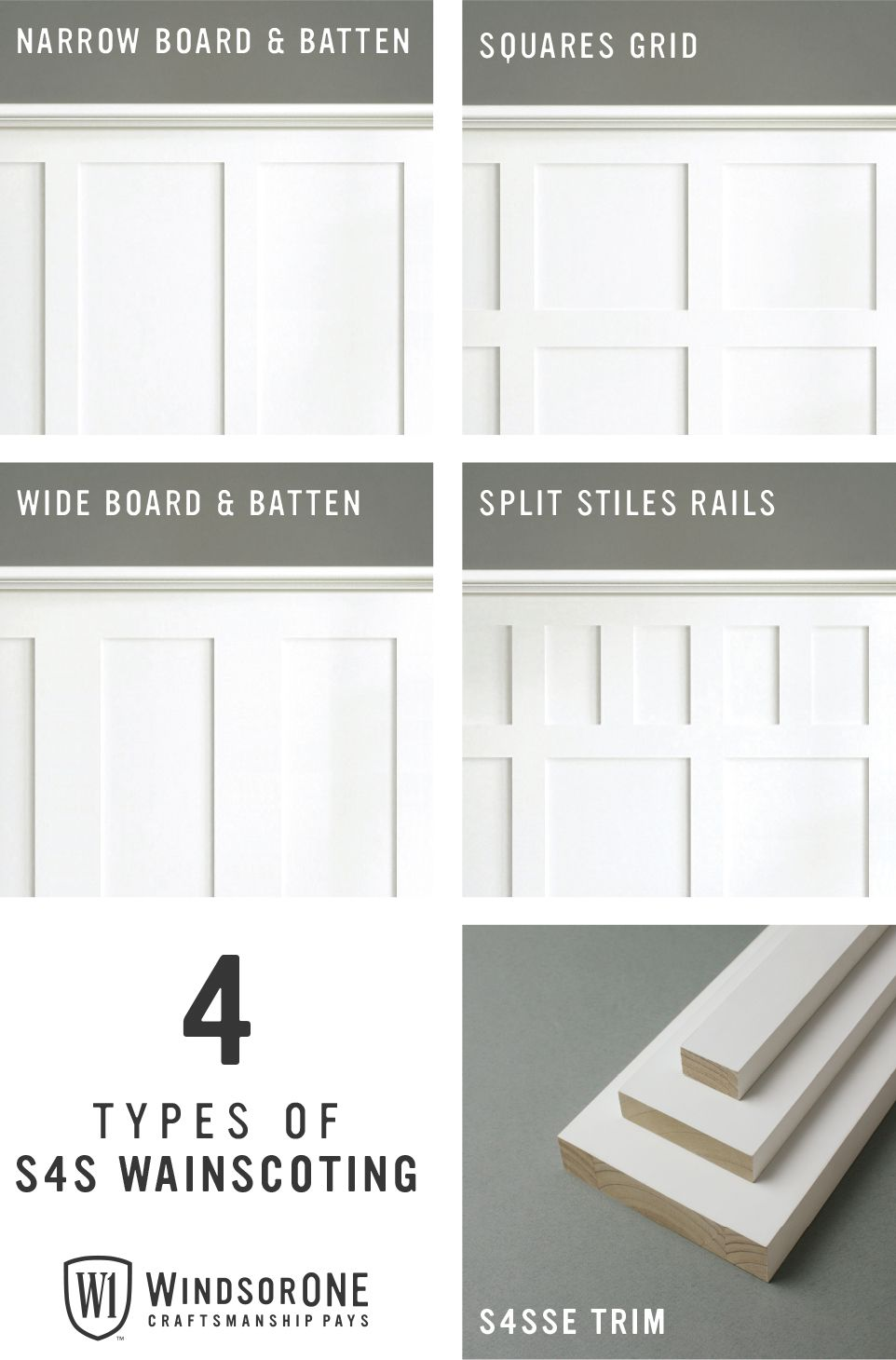 Wainscoting Styles with S4S Trim Boards