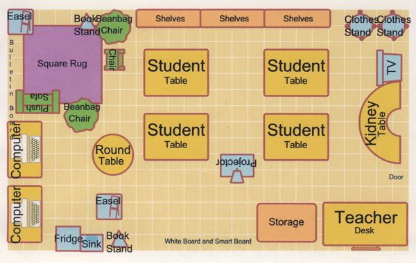Elementary Classroom Design Layout Ed 200 Instructional Technology