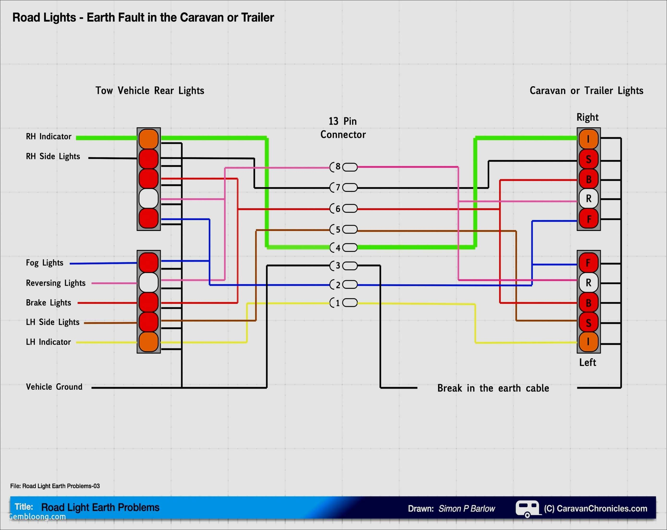 Unique Trailer Wiring Diagram Australia 7 Pin Flat Trailer Wiring Diagram Diagram Trailer