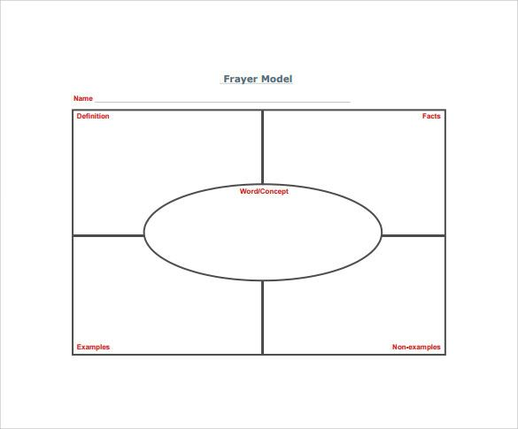 Frayer Model Template Pdf  School Stuff    School