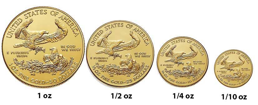 American Eagle Coin Sizes In 2020 Eagle Coin Gold Eagle Coins Gold American Eagle