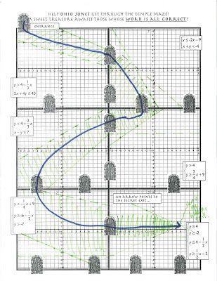 Graphing Systems Of Inequalities Ohio Jones Maze Activity