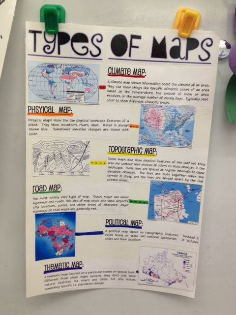 Poster Describing Different Types Of Maps With Examples With