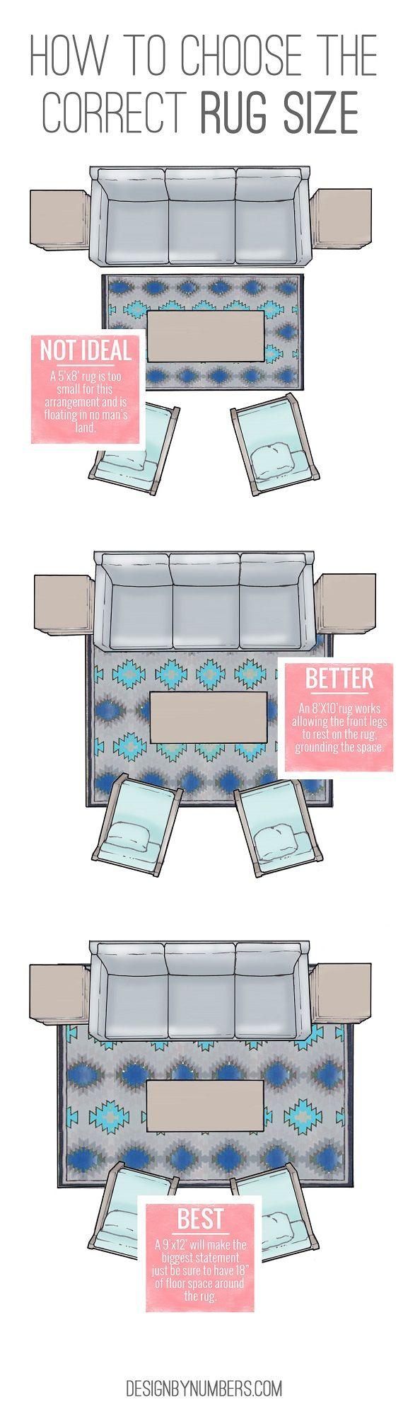 rug sizes // decorating tips