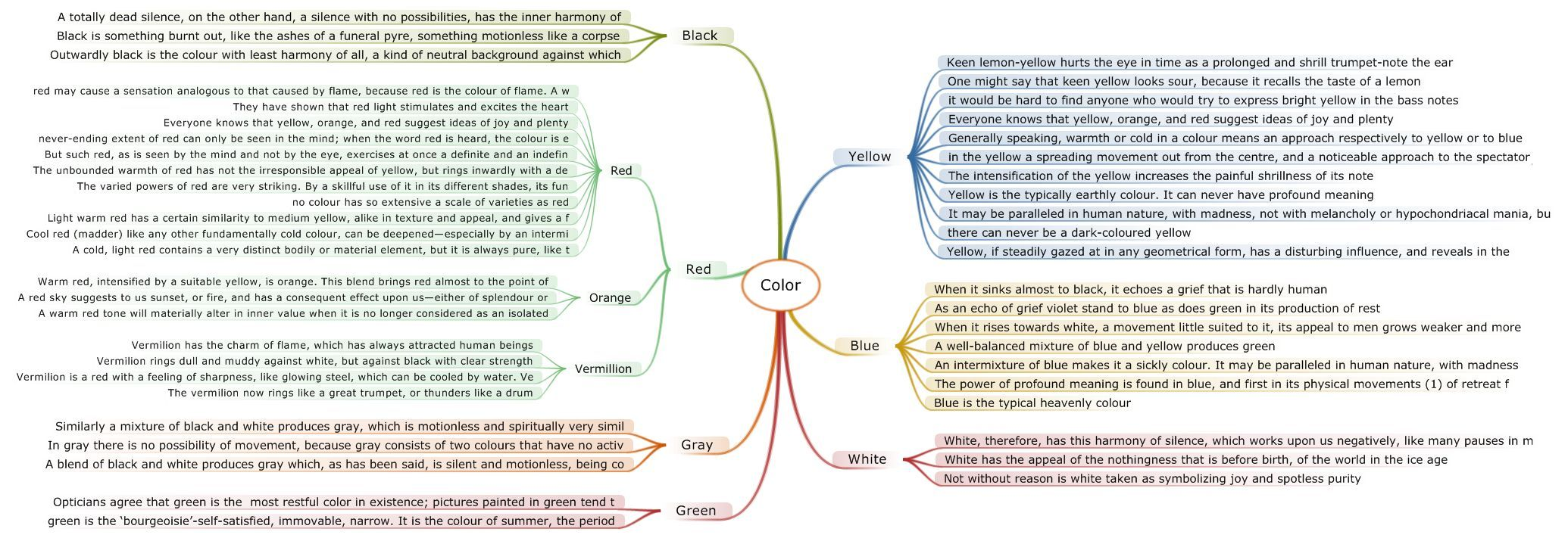 Theory of colours home mind map kandinsky color theory color theory of colours home mind map kandinsky color theory altavistaventures