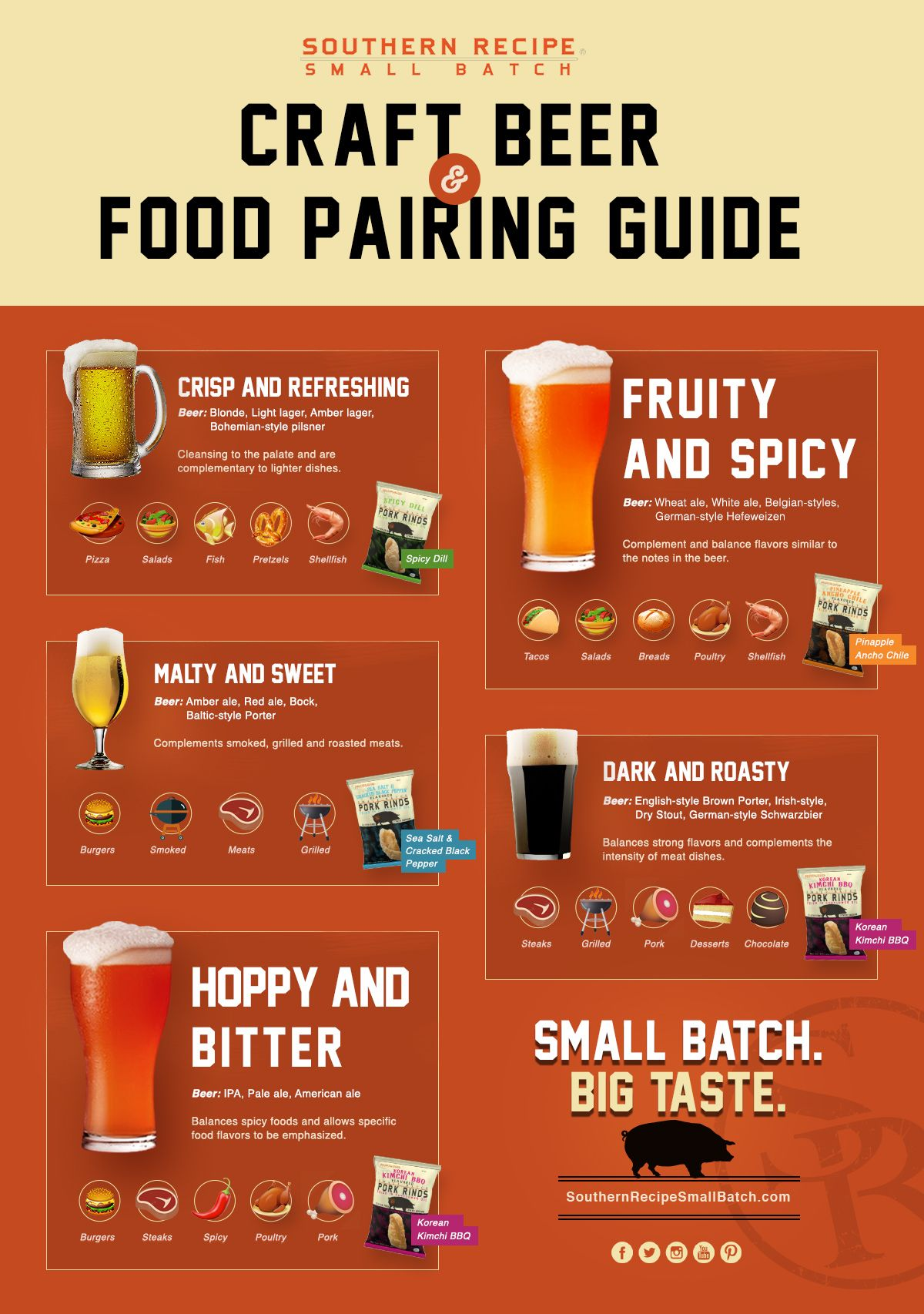 Craft Beer And Food Pairing Guide Pork Rinds Beer Food Pairings Craft Beer Food Pairing Beer Recipes