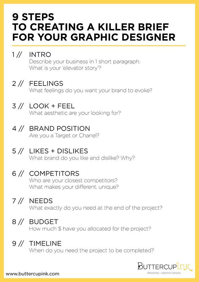 HOW TO BRIEF YOUR GRAPHIC DESIGNER - Graphic designers, Logos - project brief template