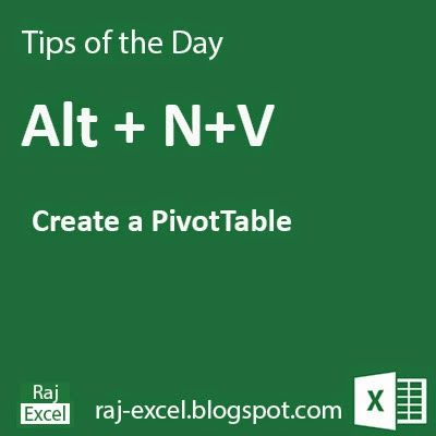 Microsoft Excel Short Cut Keys Alt  Nv Create A PivotTable