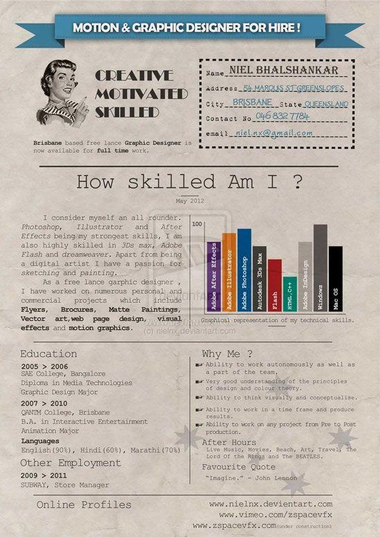 Niel Bhalshankar Creative Resume Inspiration CVs, resumes, forms