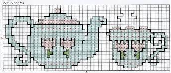 Resultado de imagem para grafico ponto cruz cozinha