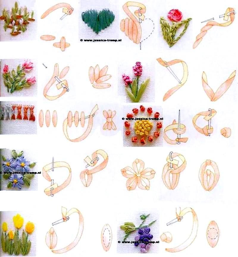 I Embroidery Emys Gallery Silk Ribbon Embroidery