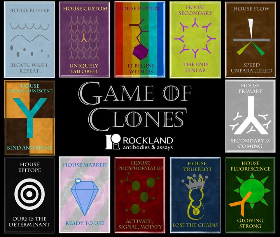Game of Clones #Science